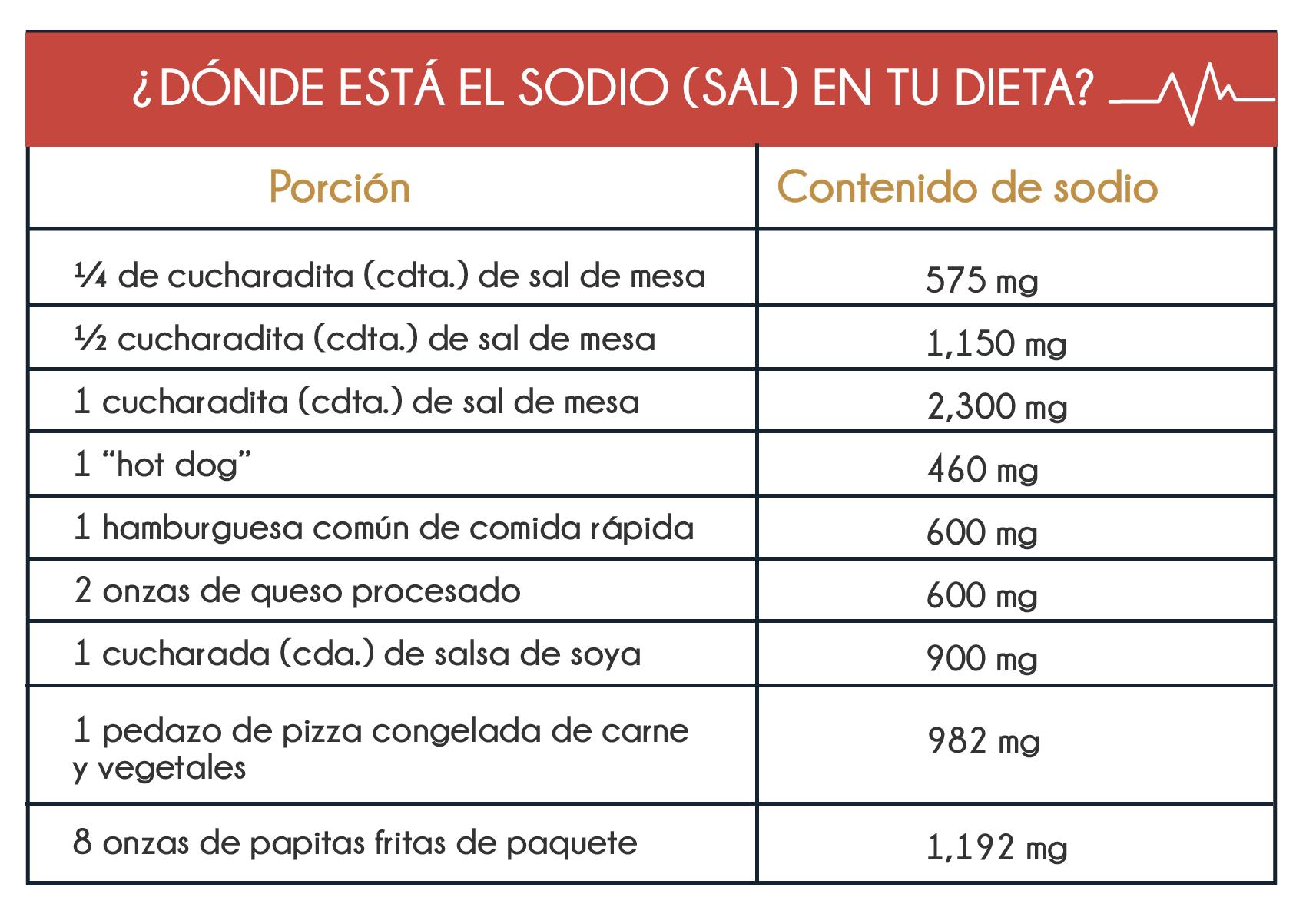 cuadro_nutriciónParaElCorazon-02